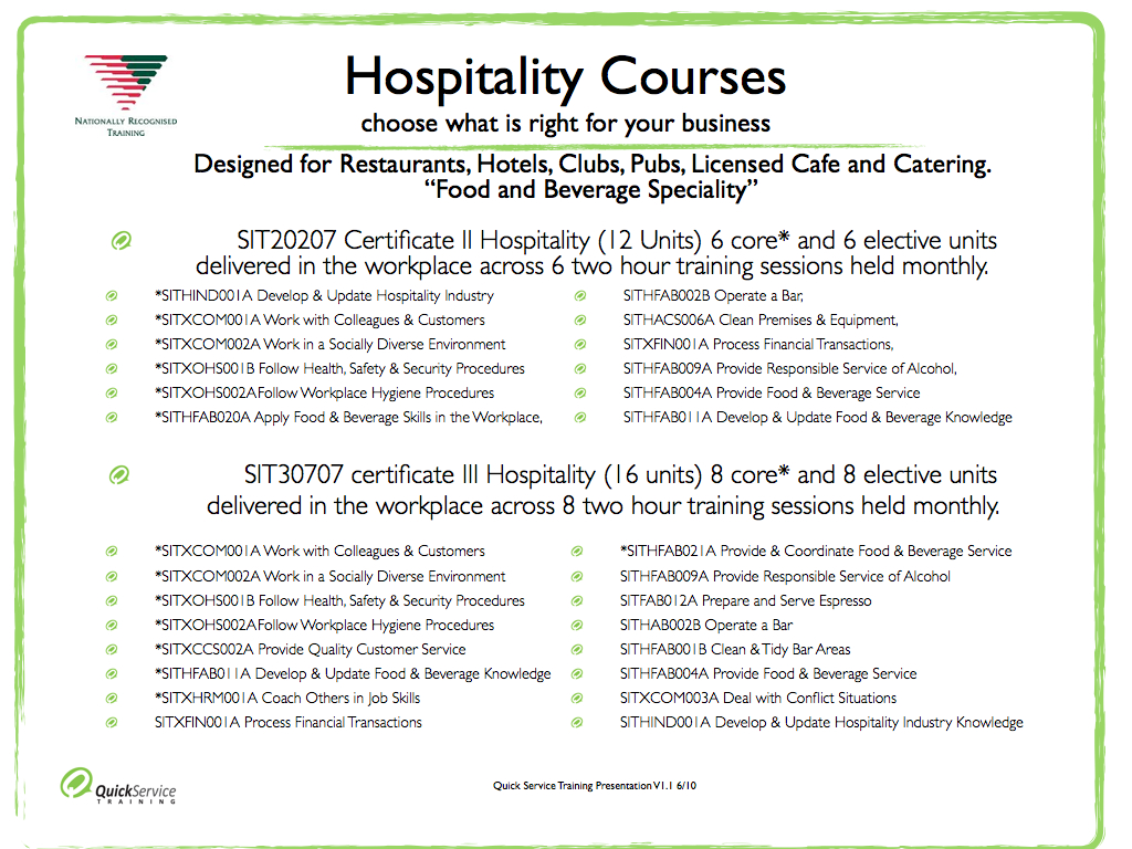 hospitality management courses essay The american hotel & lodging educational institute (ahlei) offers more than 20 hospitality management courses, available online through our courseline® learning.